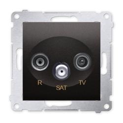 SIMON 54 Gniazdo antenowe RTV-SAT do ramki antracyt DASK.01/48
