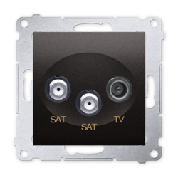 SIMON 54 Gniazdo antenowe RTV-SAT-SAT podwójne do ramki antracyt DASK2.01/48